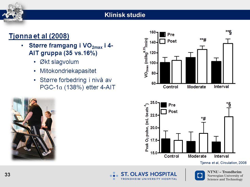 Tjønna et al (2008) Større framgang i VO2max i 4-AIT gruppa (35 vs.16%) Økt slagvolum. Mitokondriekapasitet.