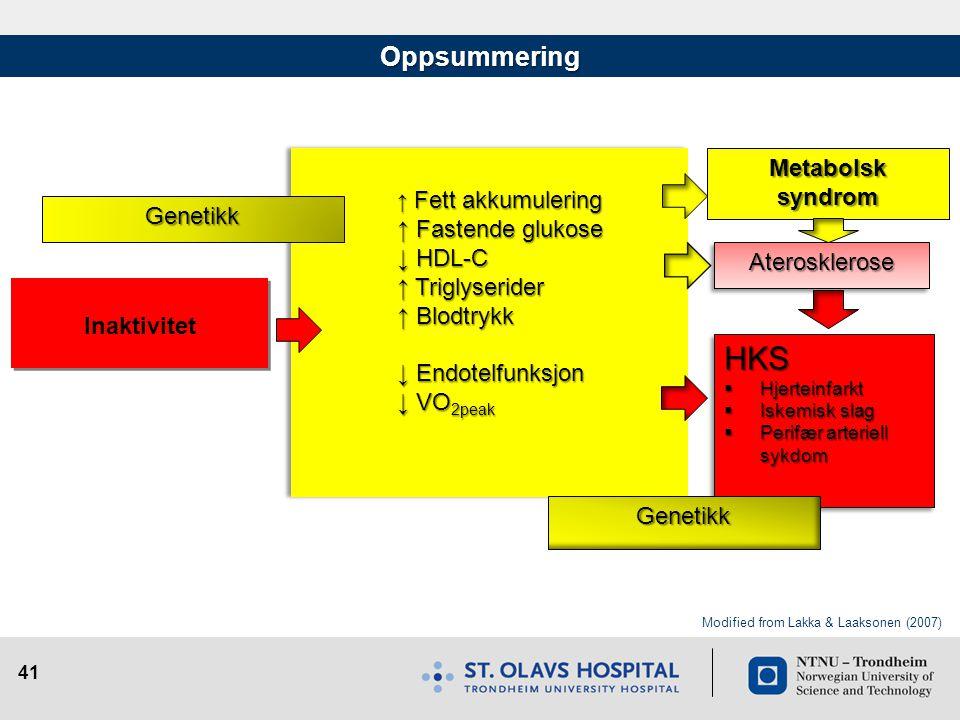 HKS Oppsummering Metabolsk syndrom ↑ Fastende glukose ↓ HDL-C Genetikk