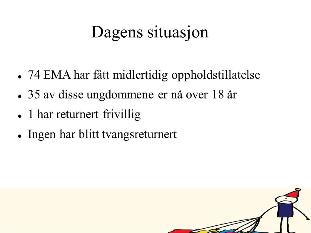 Dagens situasjon 74 EMA har fått midlertidig oppholdstillatelse