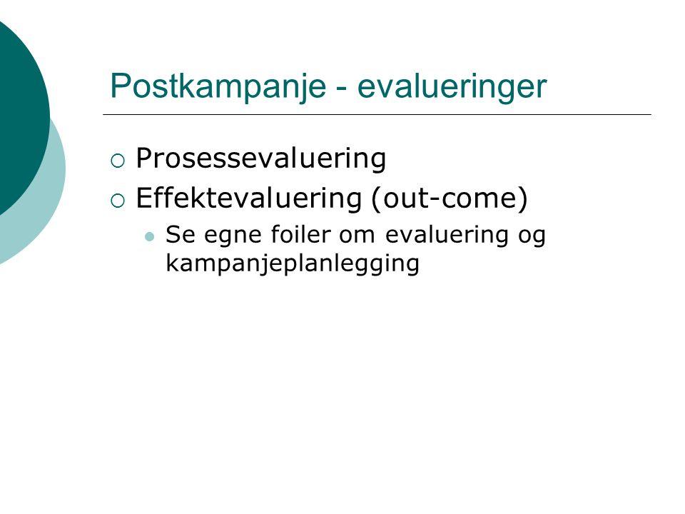 Postkampanje - evalueringer