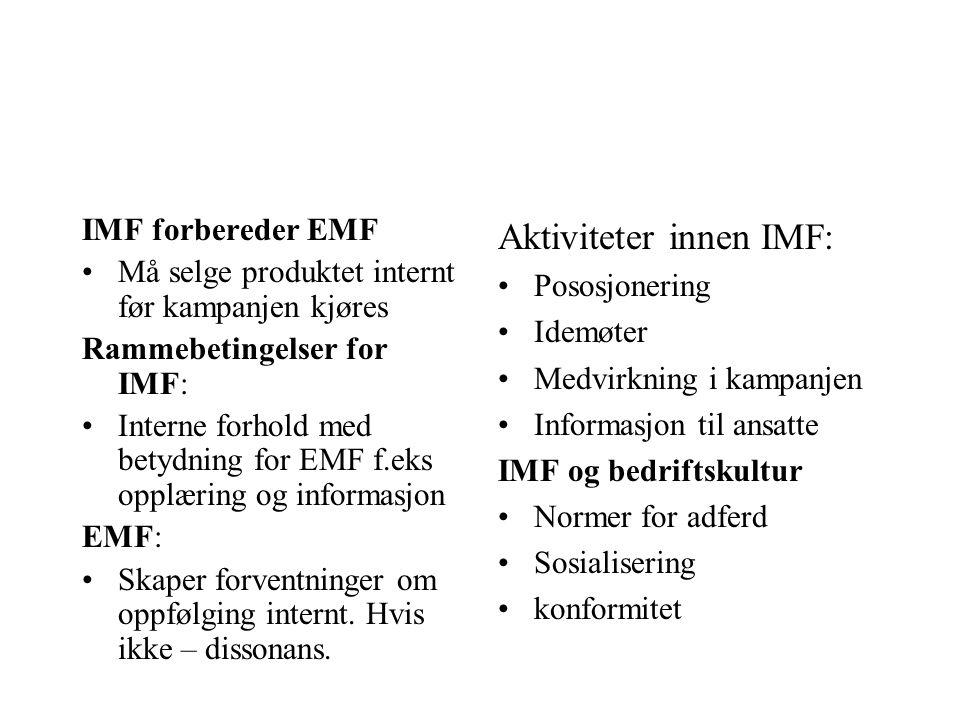 Aktiviteter innen IMF: