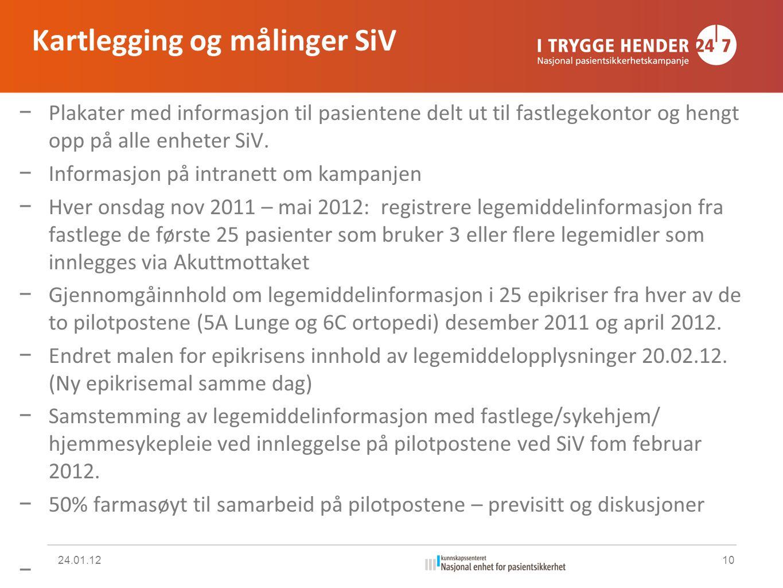Kartlegging og målinger SiV