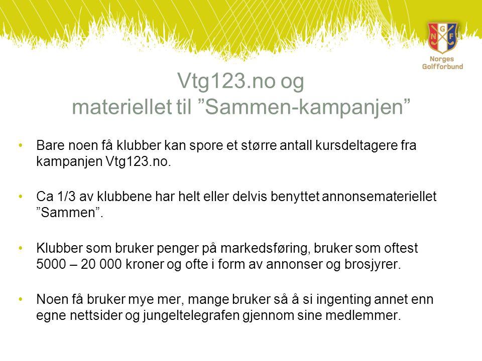 Vtg123.no og materiellet til Sammen-kampanjen