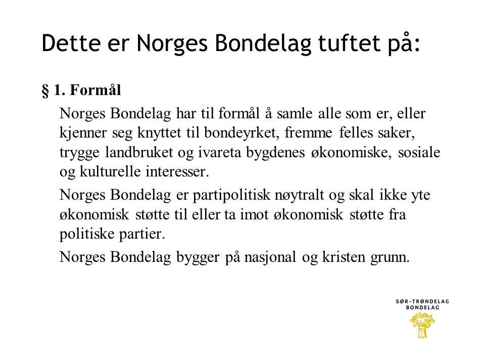 Dette er Norges Bondelag tuftet på: