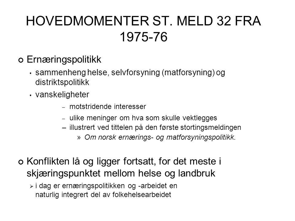 HOVEDMOMENTER ST. MELD 32 FRA 1975-76