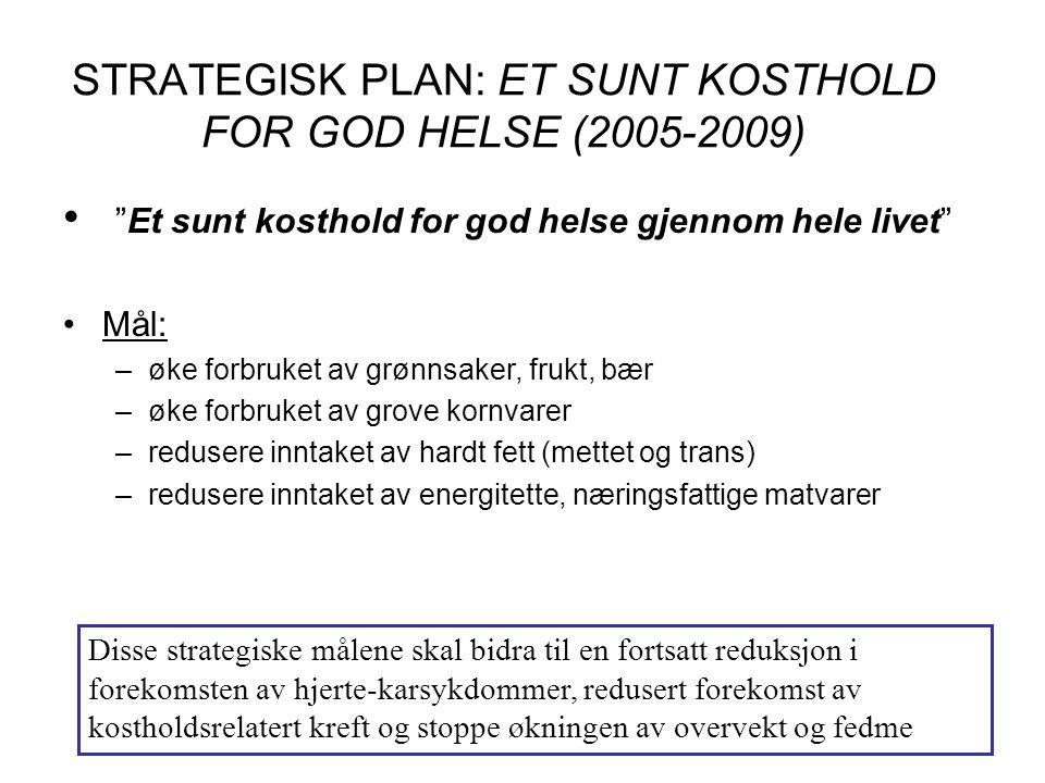STRATEGISK PLAN: ET SUNT KOSTHOLD FOR GOD HELSE (2005-2009)