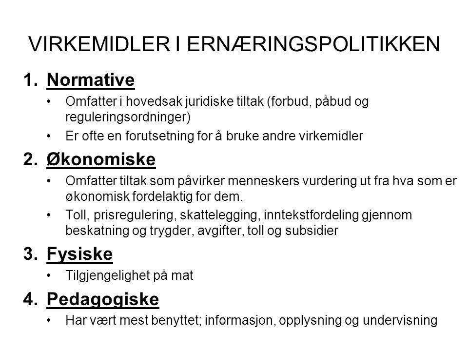 VIRKEMIDLER I ERNÆRINGSPOLITIKKEN