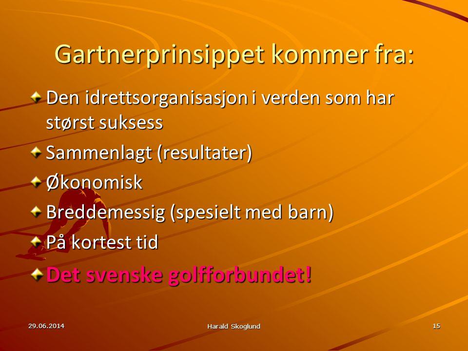 Gartnerprinsippet kommer fra: