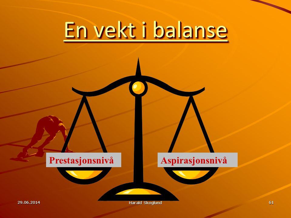 En vekt i balanse Prestasjonsnivå Aspirasjonsnivå 03.04.2017