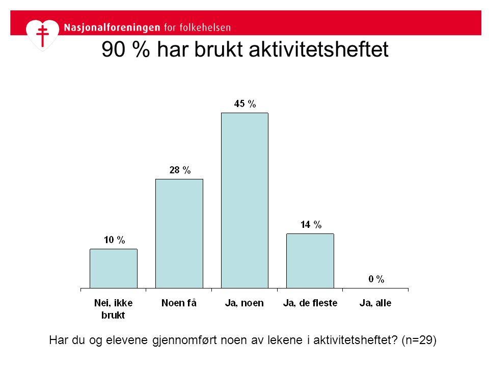 90 % har brukt aktivitetsheftet
