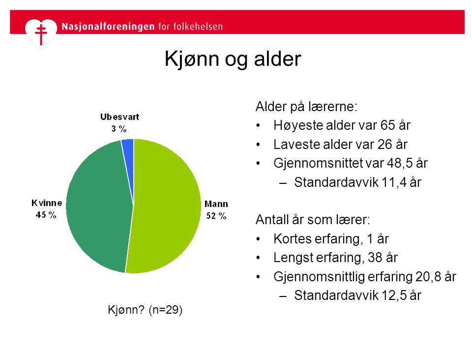 Kjønn og alder Alder på lærerne: Høyeste alder var 65 år