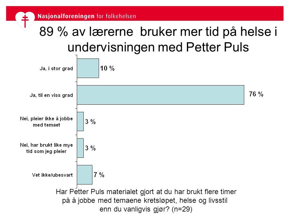89 % av lærerne bruker mer tid på helse i undervisningen med Petter Puls