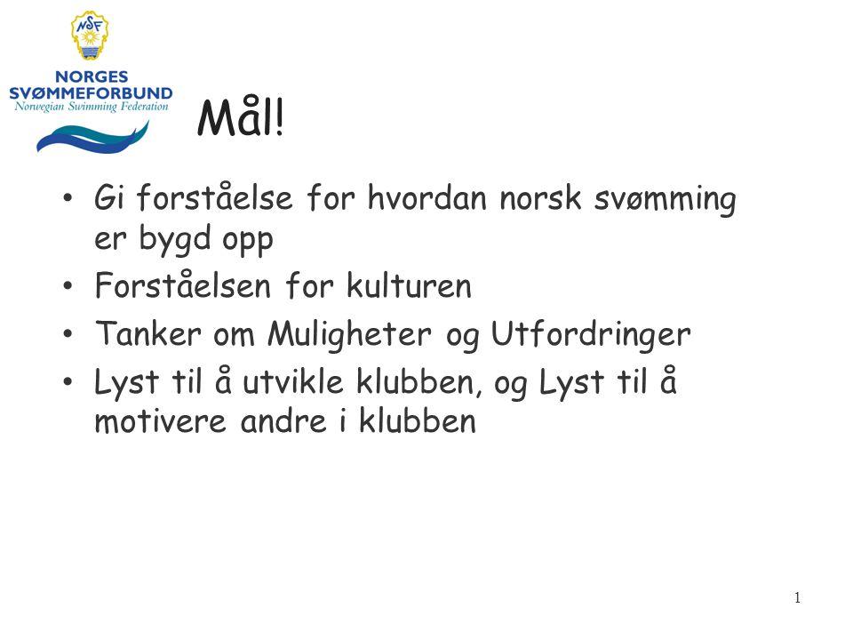 Mål! Gi forståelse for hvordan norsk svømming er bygd opp