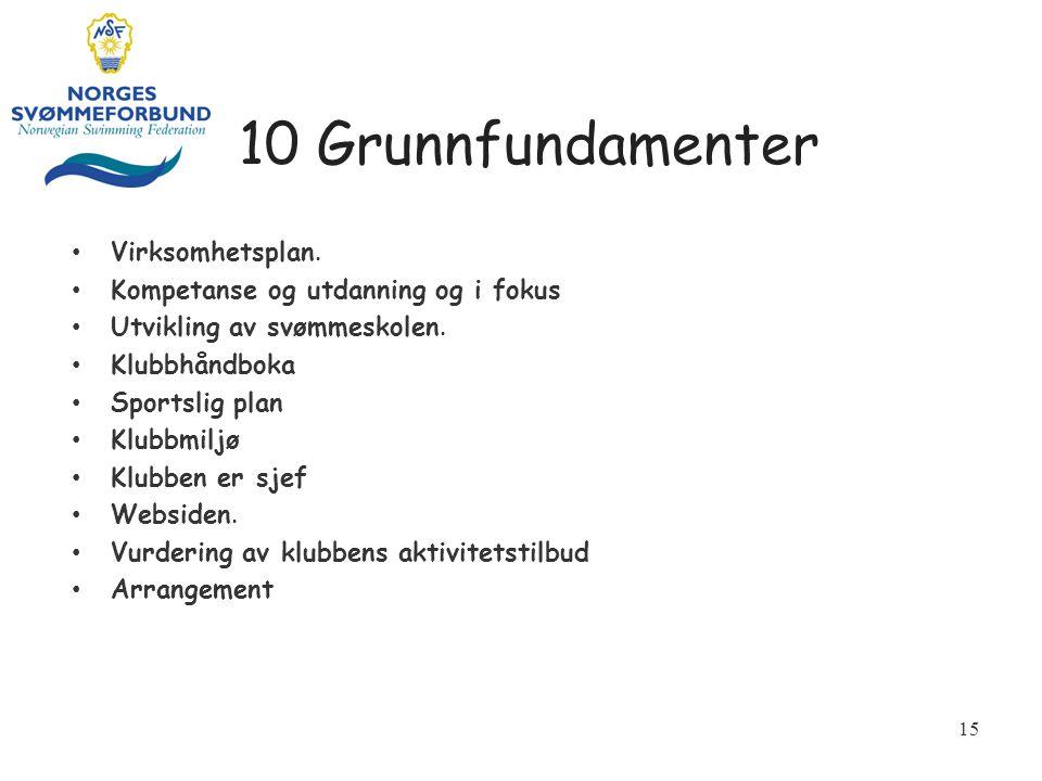 10 Grunnfundamenter Virksomhetsplan.