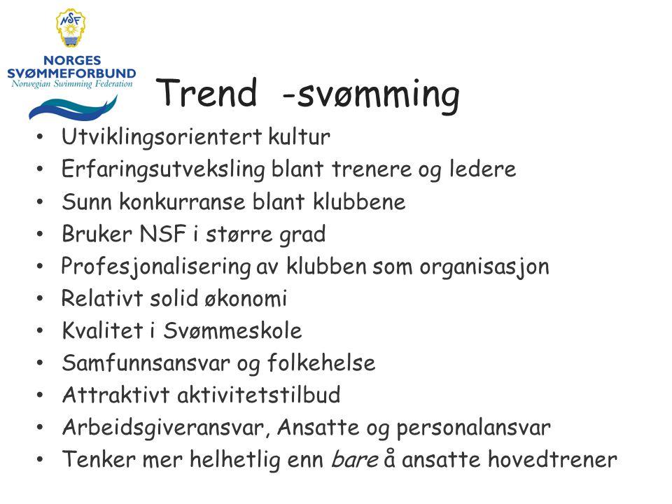 Trend -svømming Utviklingsorientert kultur