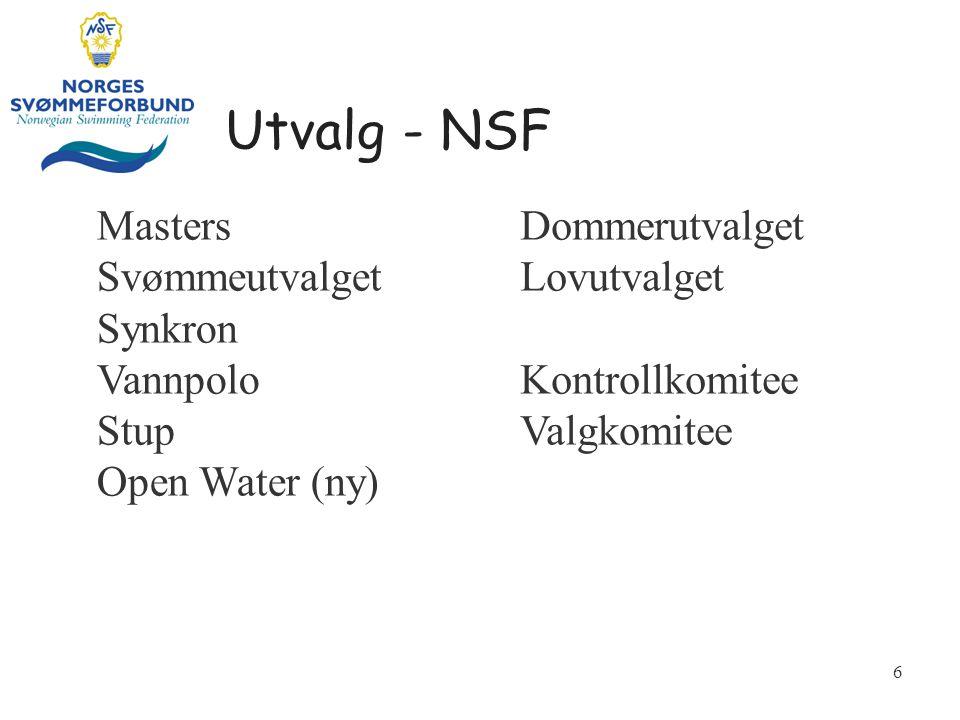 Utvalg - NSF Masters Svømmeutvalget Synkron Vannpolo Stup