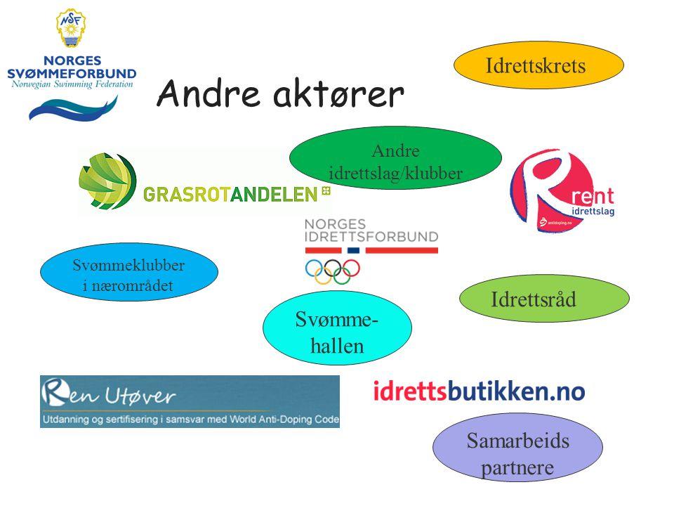 Andre aktører Idrettskrets Idrettsråd Svømme-hallen Samarbeidspartnere