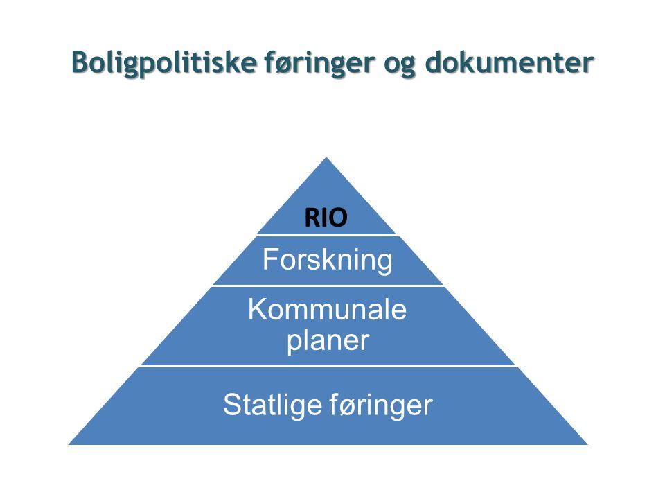 Boligpolitiske føringer og dokumenter