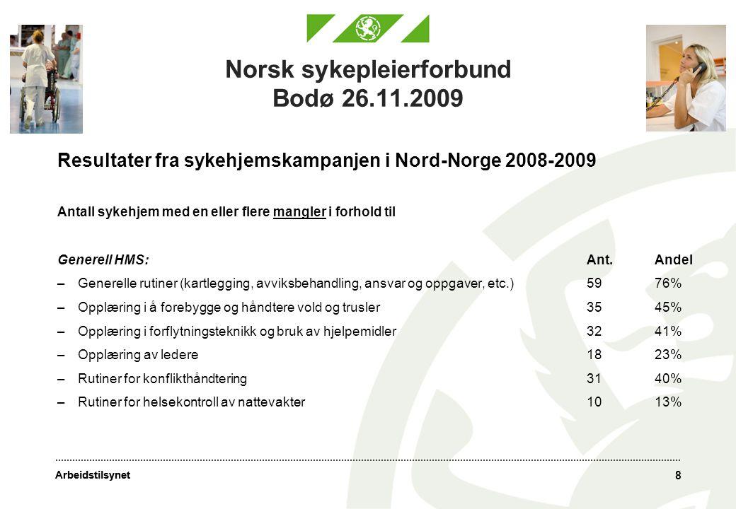 Norsk sykepleierforbund Bodø 26.11.2009