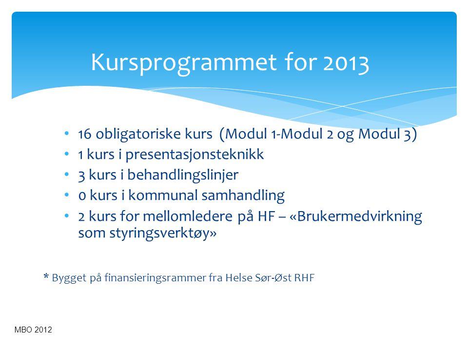 Kursprogrammet for 2013 16 obligatoriske kurs (Modul 1-Modul 2 og Modul 3) 1 kurs i presentasjonsteknikk.