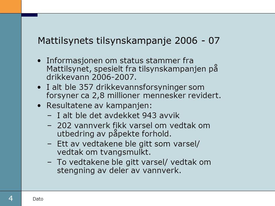 Mattilsynets tilsynskampanje 2006 - 07