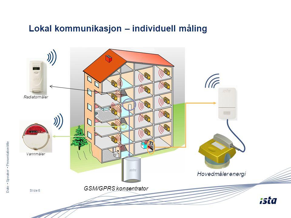 Lokal kommunikasjon – individuell måling