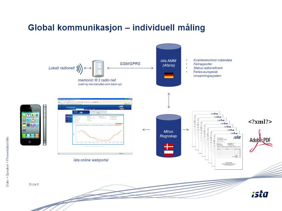 Global kommunikasjon – individuell måling