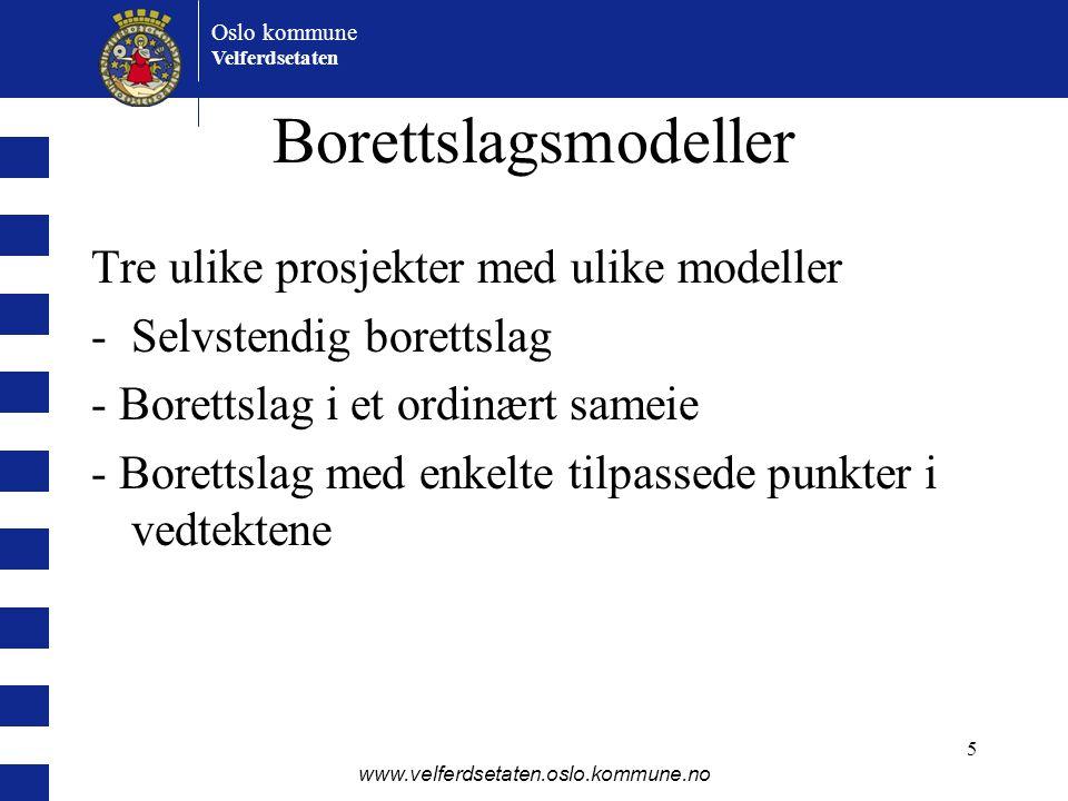 Borettslagsmodeller Tre ulike prosjekter med ulike modeller