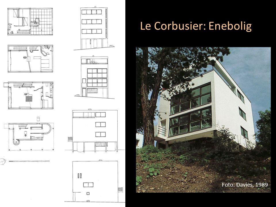 Le Corbusier: Enebolig