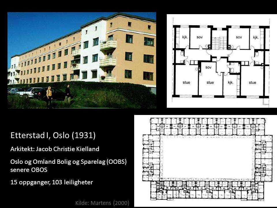 Etterstad I, Oslo (1931) Arkitekt: Jacob Christie Kielland