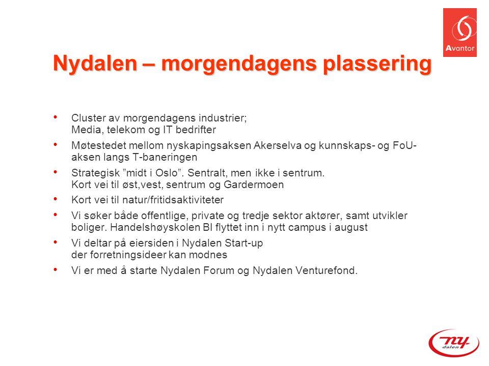 Nydalen – morgendagens plassering