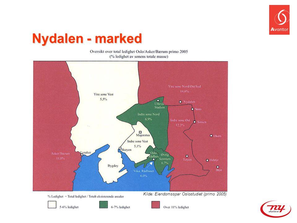 Nydalen - marked Kilde: Eiendomsspar Oslostudiet (primo 2005)