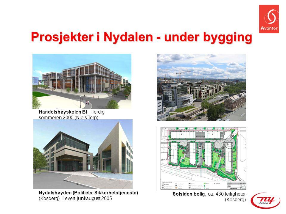 Prosjekter i Nydalen - under bygging