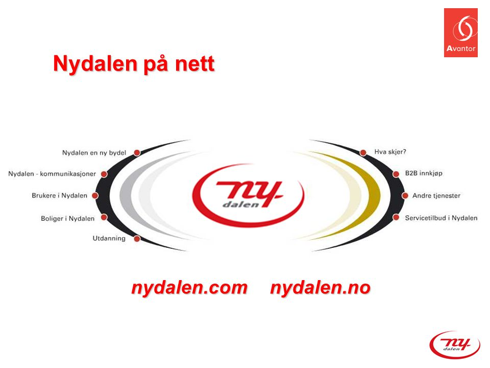 Nydalen på nett nydalen.com nydalen.no