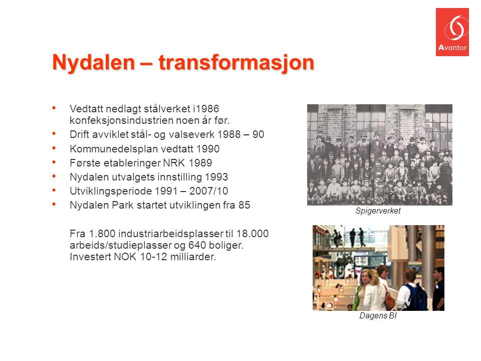 Nydalen – transformasjon