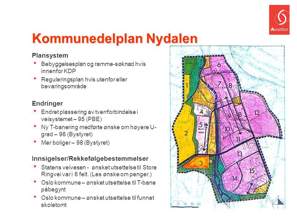 Kommunedelplan Nydalen