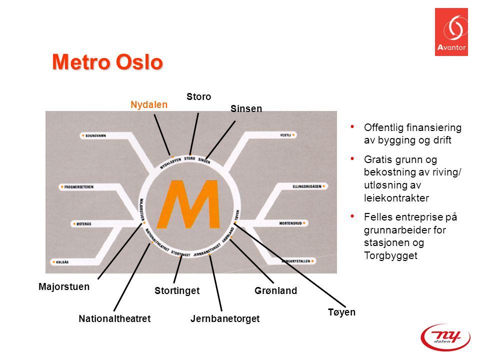 Metro Oslo Offentlig finansiering av bygging og drift