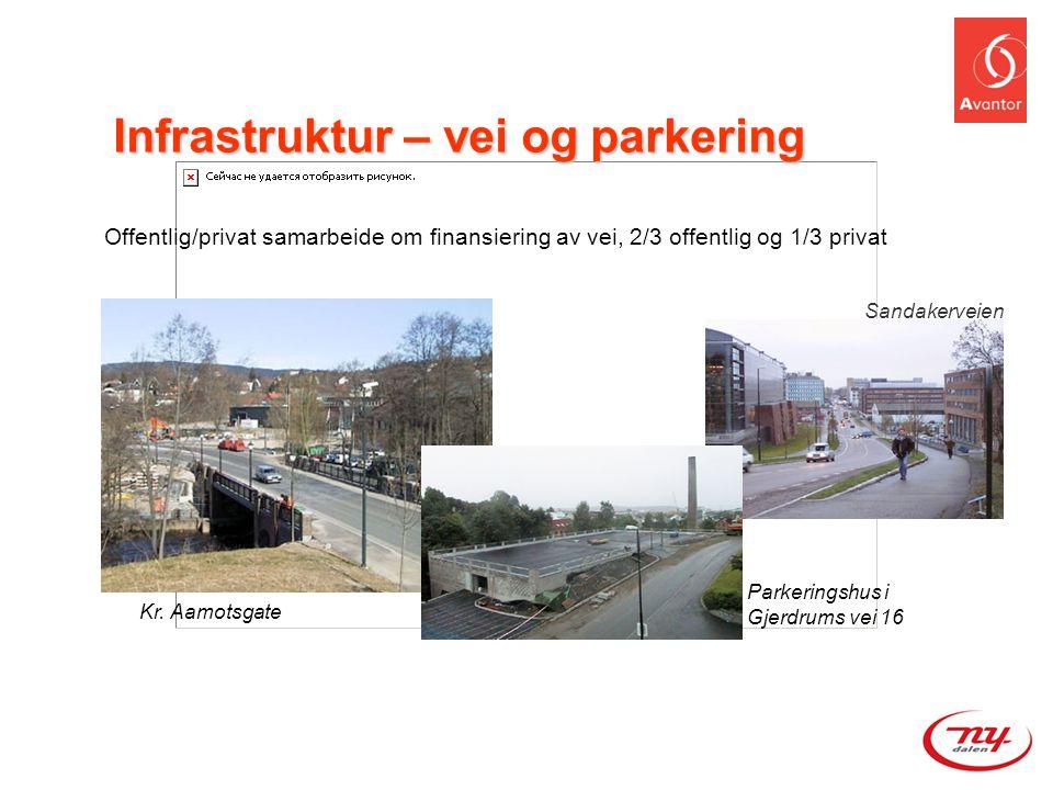 Infrastruktur – vei og parkering