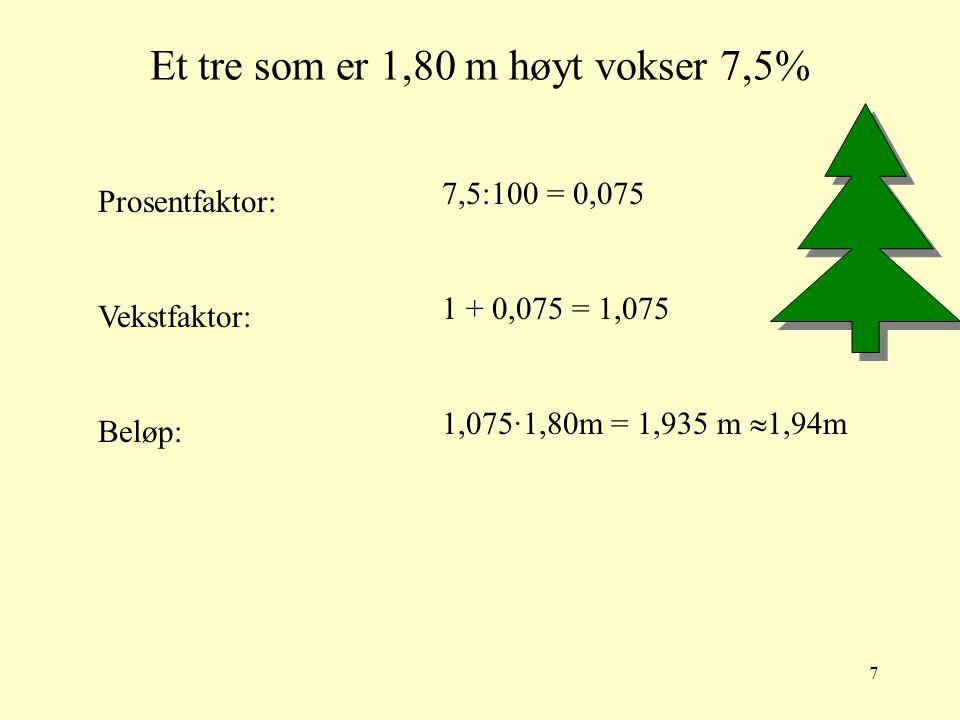 Et tre som er 1,80 m høyt vokser 7,5%