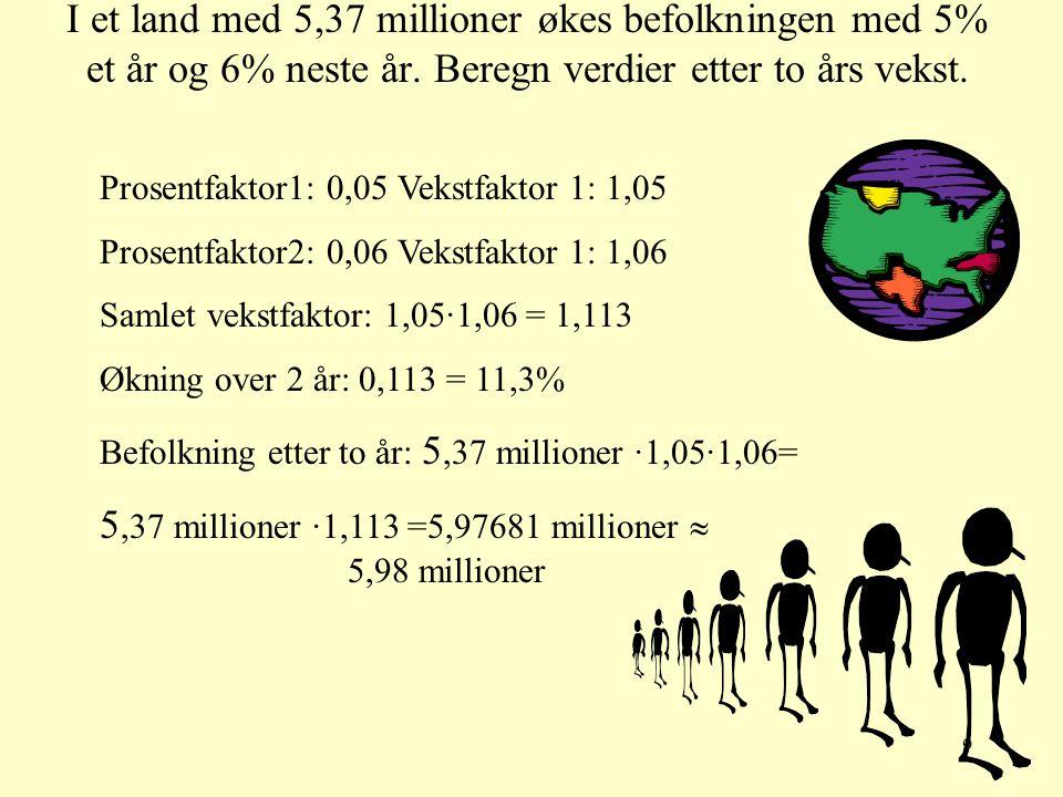 5,37 millioner ·1,113 =5,97681 millioner  5,98 millioner