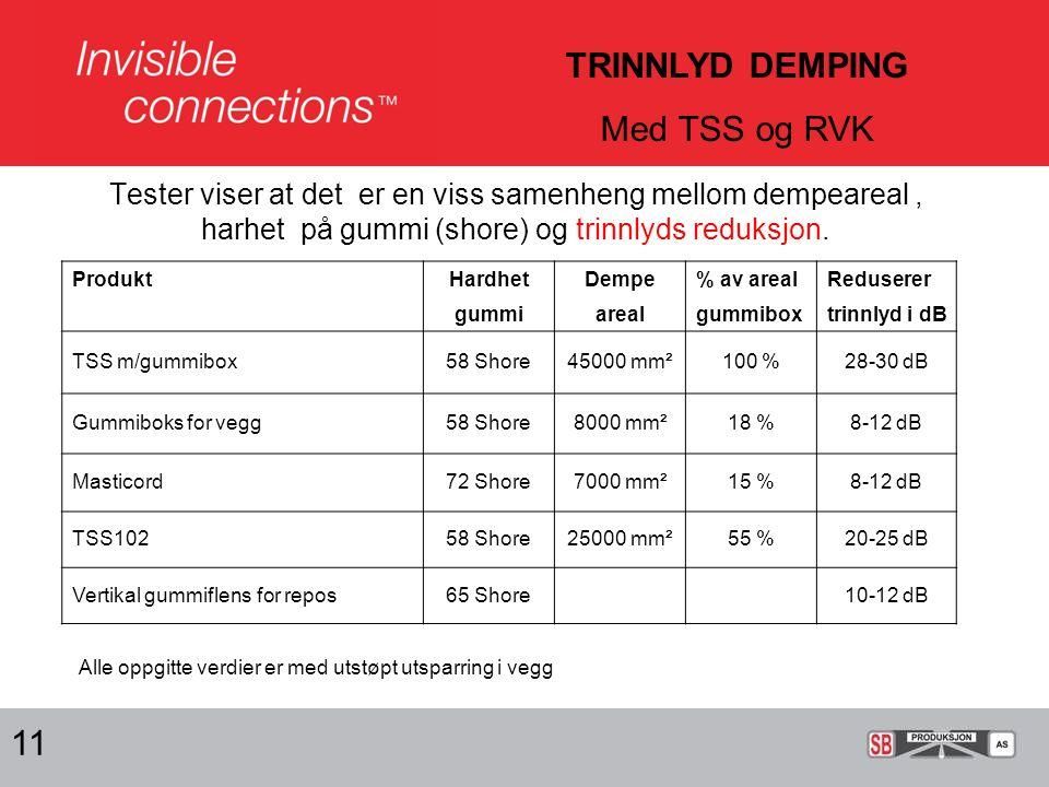 TRINNLYD DEMPING Med TSS og RVK 11