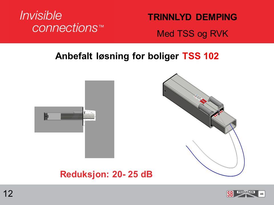 Anbefalt løsning for boliger TSS 102