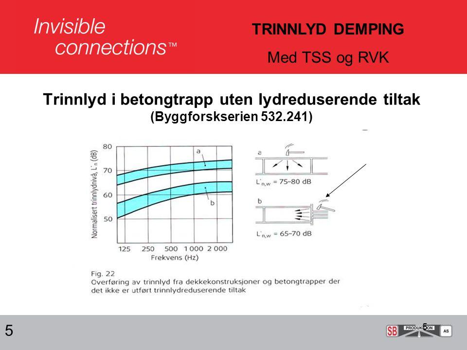 TRINNLYD DEMPING Med TSS og RVK. Trinnlyd i betongtrapp uten lydreduserende tiltak (Byggforskserien 532.241)