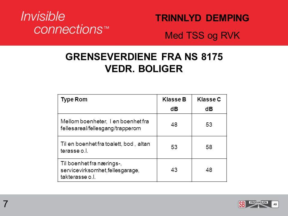 GRENSEVERDIENE FRA NS 8175 VEDR. BOLIGER