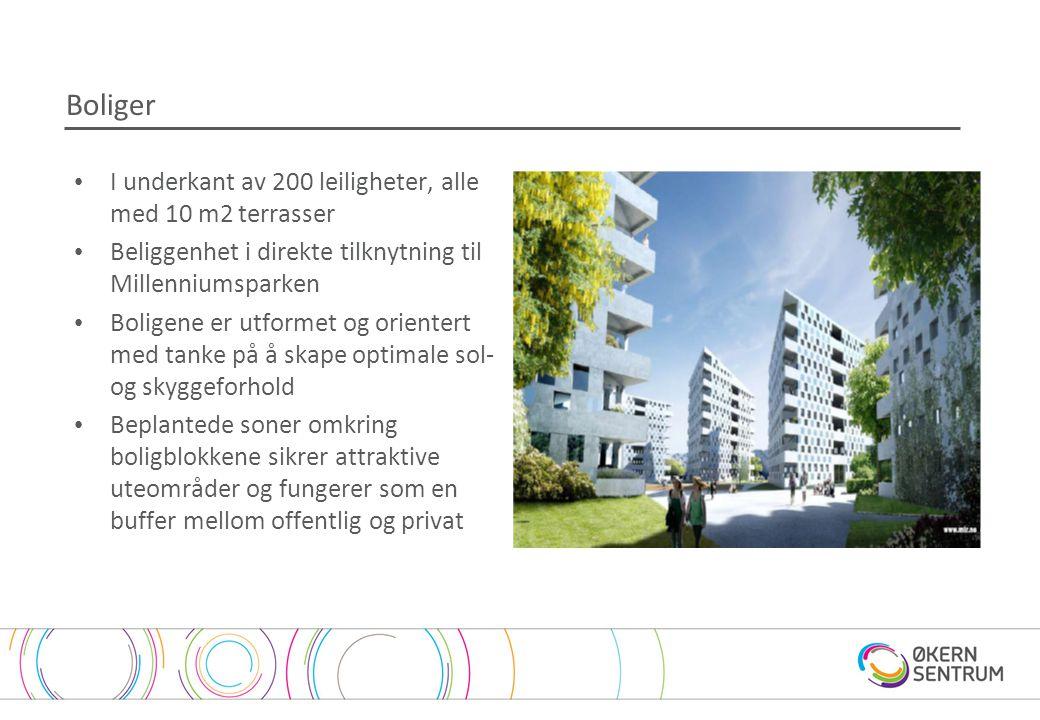 Boliger I underkant av 200 leiligheter, alle med 10 m2 terrasser