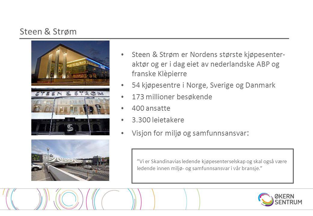 Steen & Strøm Steen & Strøm er Nordens største kjøpesenter- aktør og er i dag eiet av nederlandske ABP og franske Klèpierre.