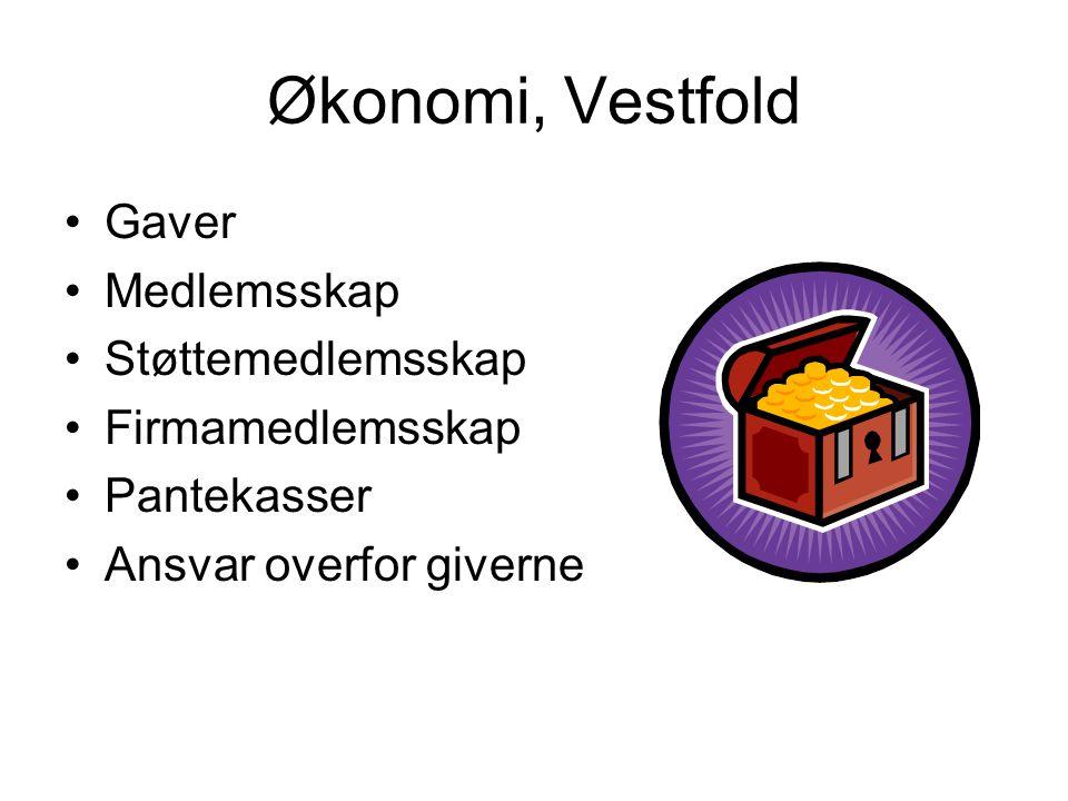 Økonomi, Vestfold Gaver Medlemsskap Støttemedlemsskap Firmamedlemsskap