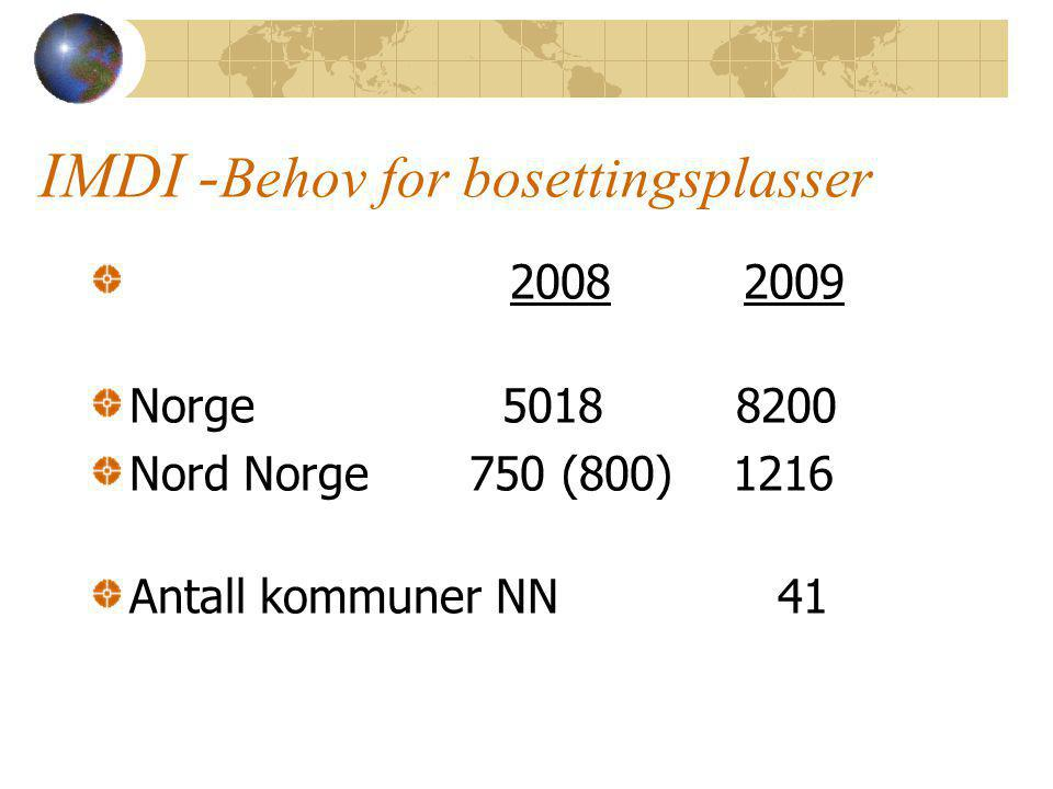 IMDI -Behov for bosettingsplasser