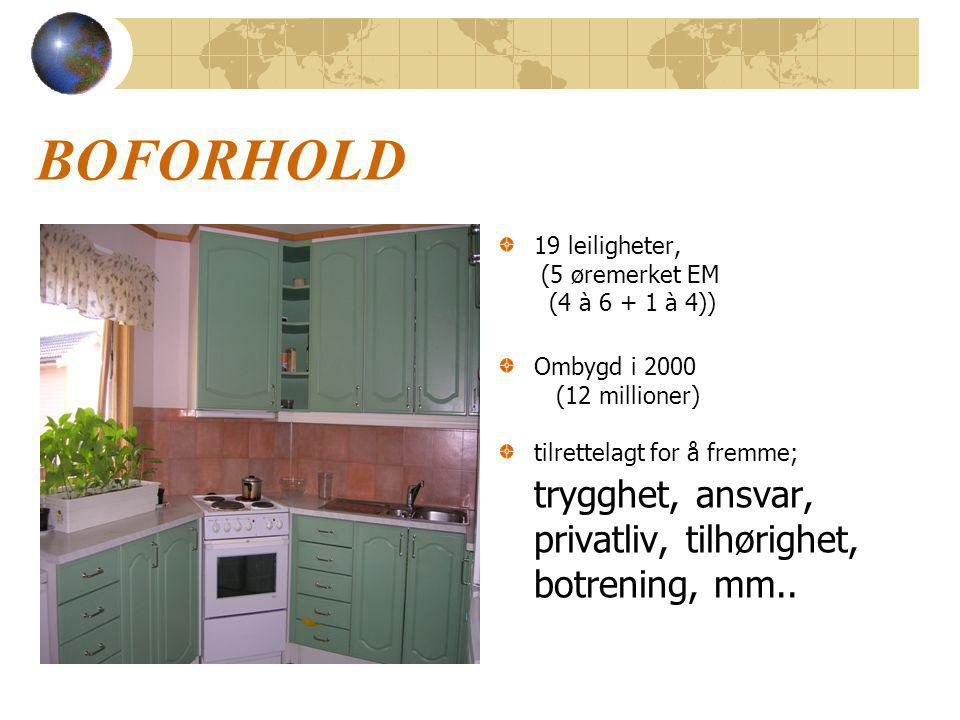 BOFORHOLD 19 leiligheter, (5 øremerket EM (4 à 6 + 1 à 4))