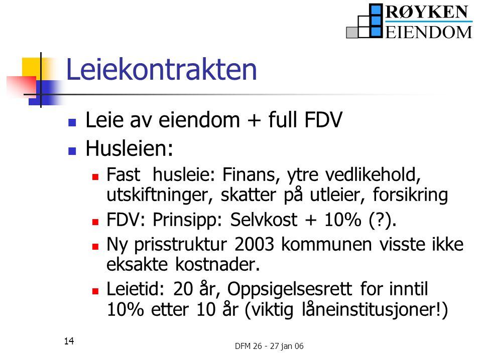 Leiekontrakten Leie av eiendom + full FDV Husleien: